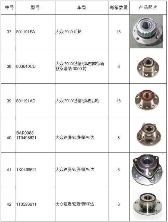 汽车轮毂轴承单元,湖北汽车轴承生产厂家,轴承型号,赛