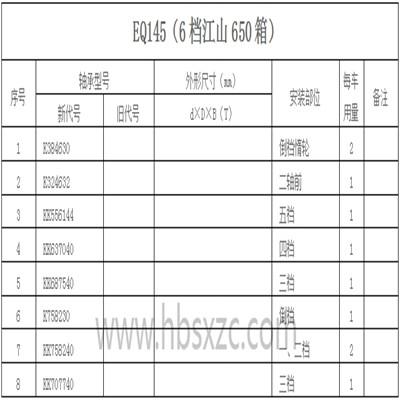 EQ145