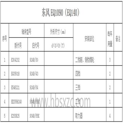 东风EQ1090