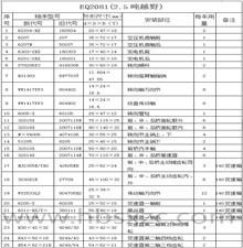 EQ2081(2.5吨越野)