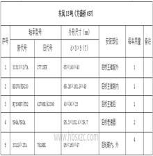 东风13吨(方盛桥457)