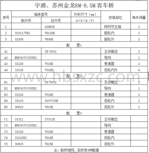 宇通、苏州金龙8M-8.5M客车桥