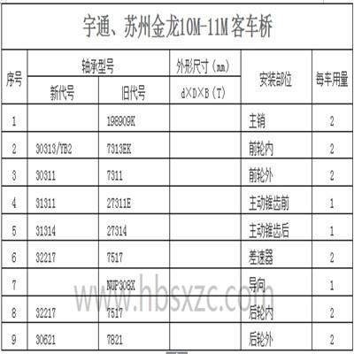宇通、苏州金龙10M-11M客车桥