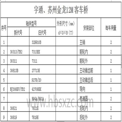 宇通、苏州金龙12M客车桥