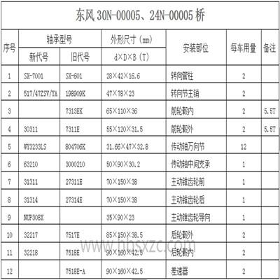 东风30N-00005、24N-00005桥