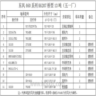 东风460系列K6207桥型13吨