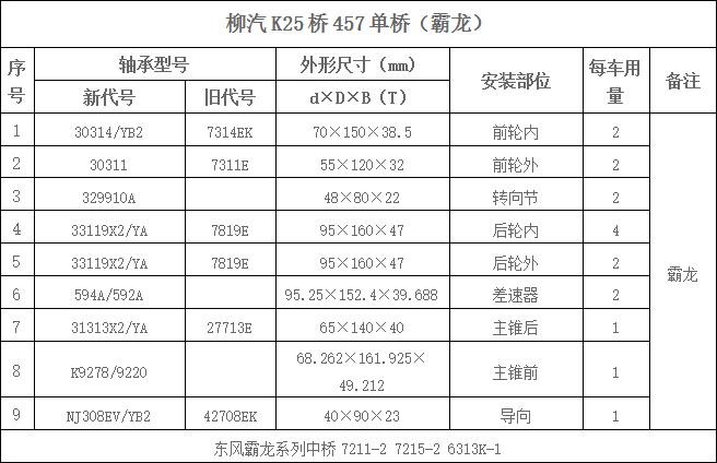 柳汽K25桥457单桥(霸龙)