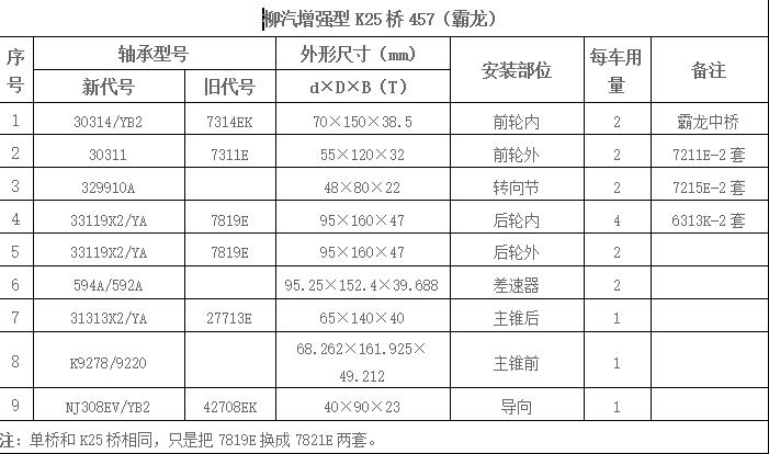 柳汽增强型K25桥457(霸龙)
