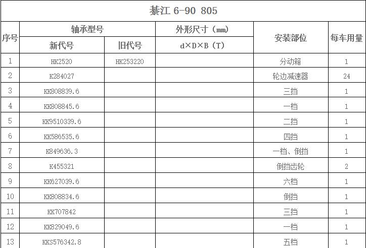綦江6-90 805