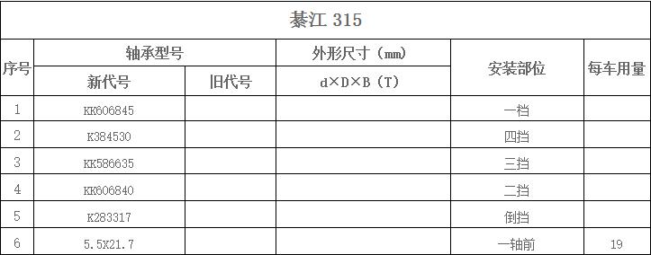 綦江315