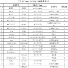 江淮HFC6800、HFC1063(3吨轻卡客车)